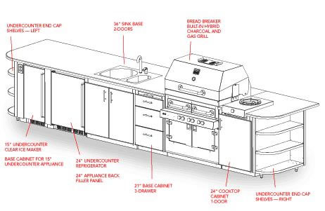 Design service melbourne outdoor kitchens